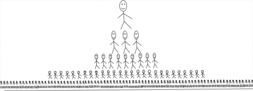 Pyramid av människor